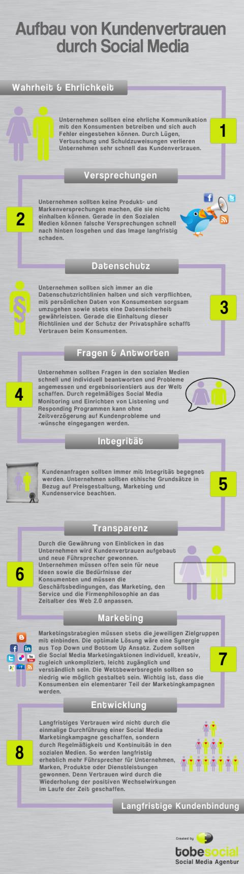 tobesocial-kundenbindung-kundengewinnung-social-media-marketing_0