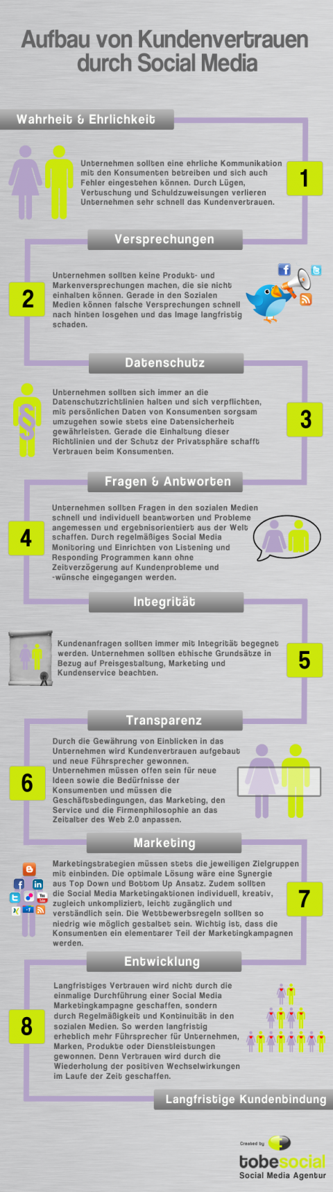 tobesocial-kundenbindung-kundengewinnung-social-media-marketing_0