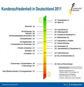 resizedimage619643-ranking2011