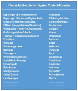 Content-Arten nach Anne M. Schüller