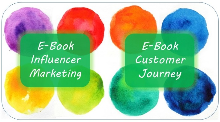 Influencer Marketing Customer Journey